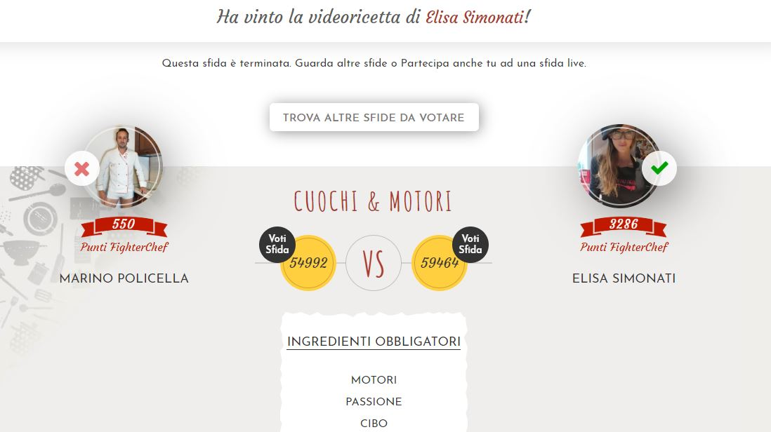 cuochi e motori di fight eat club